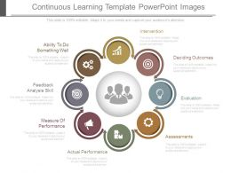 Continuous Learning Template Powerpoint Images