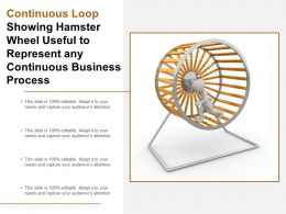Continuous Loop Showing Hamster Wheel Useful To Represent Any Continuous Business Process