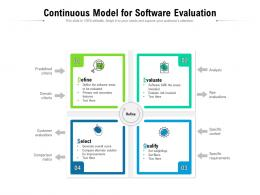 Continuous Model For Software Evaluation