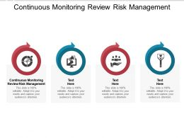 Continuous Monitoring Review Risk Management Ppt Powerpoint Presentation Summary Cpb