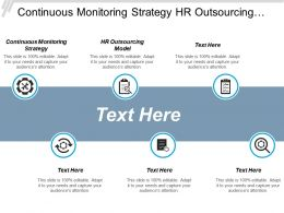 Continuous Monitoring Strategy Hr Outsourcing Model Legacy Modernization Cpb