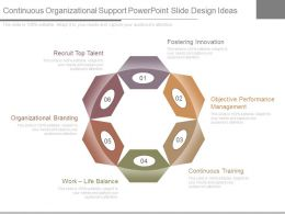 Continuous Organizational Support Powerpoint Slide Design Ideas