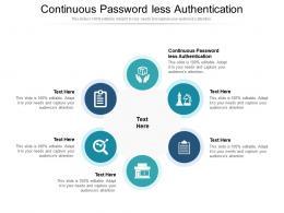 Continuous Password Iess Authentication Ppt Powerpoint Presentation Slides Graphics Tutorials Cpb