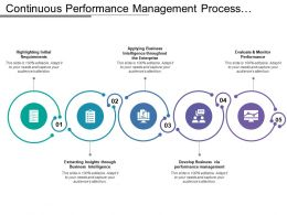 Continuous Performance Management Process Showing Management And Evaluation