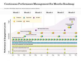 Continuous Performance Management Six Months Roadmap
