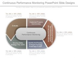 Continuous Performance Monitoring Powerpoint Slide Designs