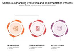 Continuous Planning Evaluation And Implementation Process
