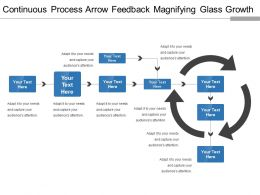 Continuous Process Arrow Feedback Magnifying Glass Growth Template 2