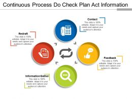 Continuous Process Do Check Plan Act Information