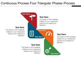 Continuous Process Four Triangular Phases Process
