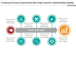 Continuous Process Improvement Bar Graph Hammer Implementation Bubble