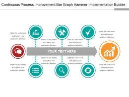 Continuous Process Improvement Bar Graph Hammer Implementation Bubble