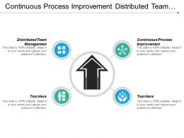 Continuous Process Improvement Distributed Team Management Project Scheduling Cpb