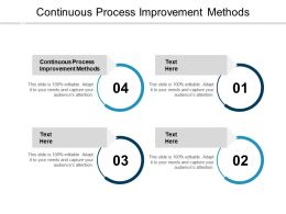Continuous Process Improvement Methods Ppt Powerpoint Presentation Slides Maker Cpb