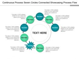 Continuous Process Seven Circles Connected Showcasing Process Flow