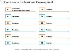 Continuous Professional Development Ppt Powerpoint Presentation Gallery Grid Cpb