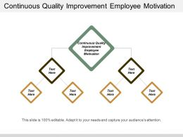 Continuous Quality Improvement Employee Motivation Ppt Powerpoint Presentation Layouts Professional Cpb