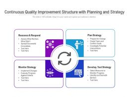 Continuous Quality Improvement Structure With Planning And Strategy