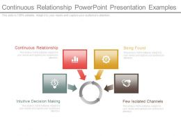 Continuous Relationship Powerpoint Presentation Examples