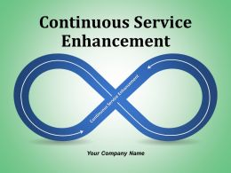 Continuous Service Enhancement Powerpoint Presentation Slides
