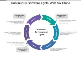 Continuous Software Cycle With Six Steps