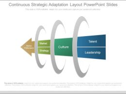 Continuous Strategic Adaptation Layout Powerpoint Slides