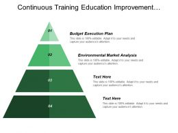 Continuous Training Education Improvement Opportunity Marketing Social Media