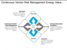 Continuous Vendor Risk Management Energy Value Chain Programs Cpb