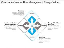 Continuous Vendor Risk Management Energy Value Chain Programs Cpb