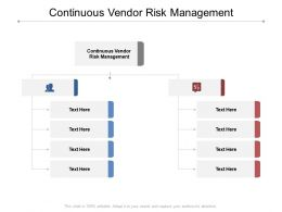 Continuous Vendor Risk Management Ppt Powerpoint Presentation Styles Designs Download Cpb