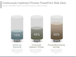 Continuously Implement Process Powerpoint Slide Deck