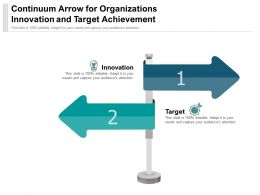 Continuum Arrow For Organizations Innovation And Target Achievement