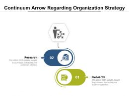 Continuum Arrow Regarding Organization Strategy
