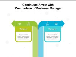 Continuum Arrow With Comparison Of Business Manager