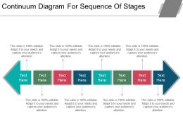 Continuum Diagram For Sequence Of Stages Powerpoint Templates