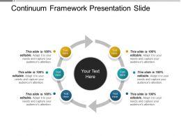 Continuum Framework Presentation Slide