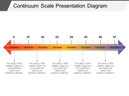 Continuum Scale Presentation Diagram Powerpoint Images