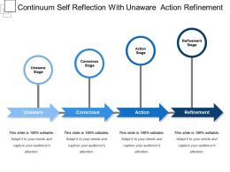 continuum_self_reflection_with_unaware_action_refinement_Slide01