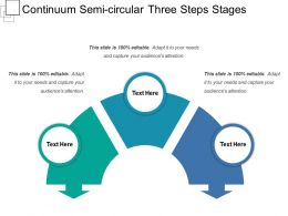 Continuum Semi Circular Three Steps Stages