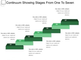 Continuum Showing Stages From One To Seven