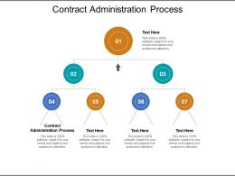 Contract Administration Process Ppt Powerpoint Presentation Model Slides Cpb