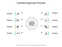 Contract Approval Process Ppt Powerpoint Presentation Portfolio Introduction Cpb