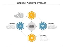 Contract Approval Process Ppt Powerpoint Presentation Slides Show Cpb