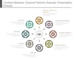 Contract Between Channel Partners Example Presentation Portfolio