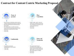 Contract For Content Centric Marketing Proposal Ppt Powerpoint Presentation Picture