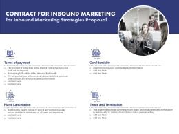 Contract For Inbound Marketing For Inbound Marketing Strategies Proposal