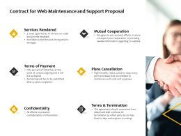 Contract For Web Maintenance And Support Proposal Ppt Powerpoint Presentation Summary