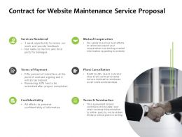 Contract For Website Maintenance Service Proposal Plans Cancellation Ppt Slides