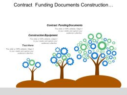 Contract Funding Documents Construction Equipment Construction Project Management
