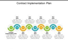 Contract Implementation Plan Ppt Powerpoint Presentation Inspiration Portfolio Cpb